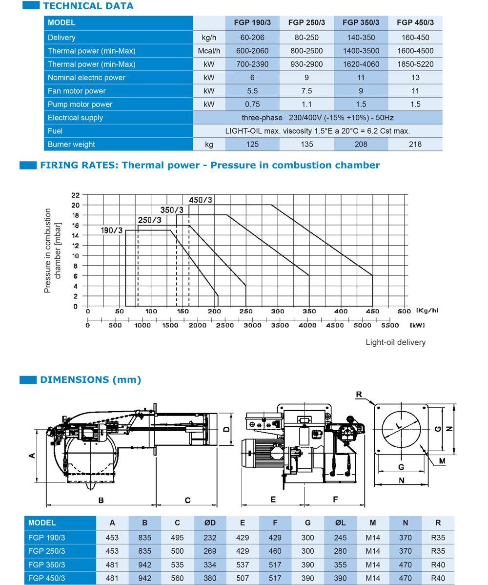 FGP-190-3250-3-350-3-450-3-TECH
