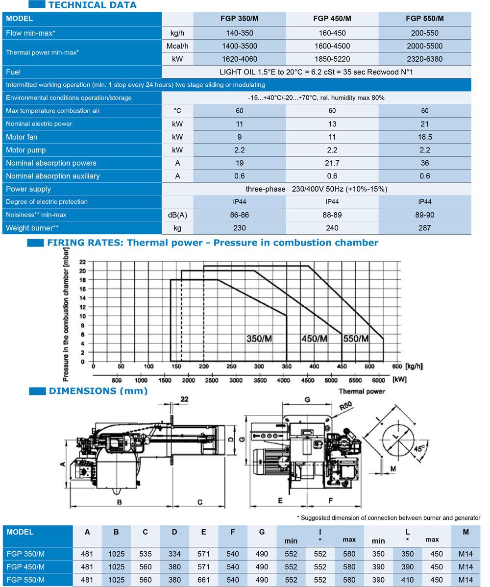 FGP-350-M-450-M-550-M-TECH