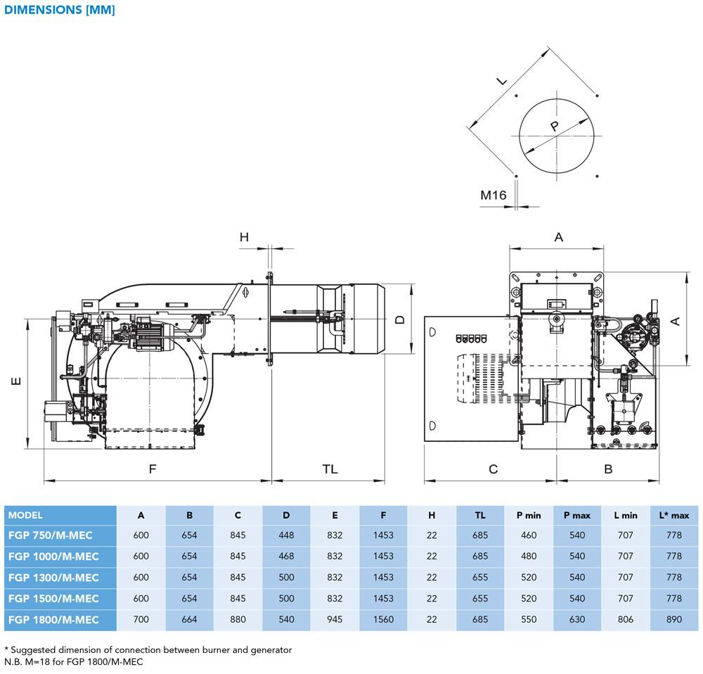 FGP-750-M-1000-M-1300-M-1500-M-1800-M-TECH1