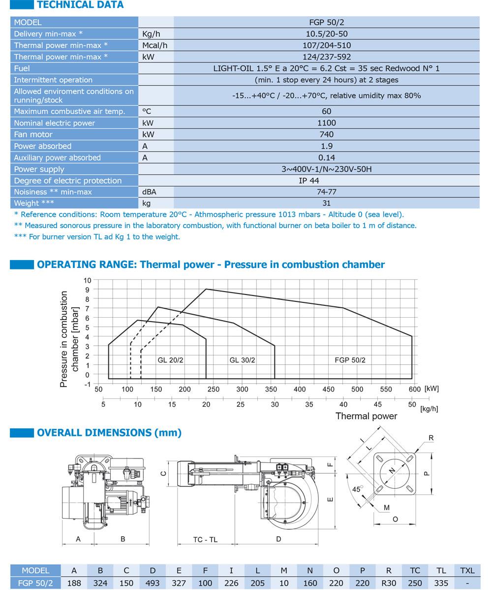 FGP50-2-TECH