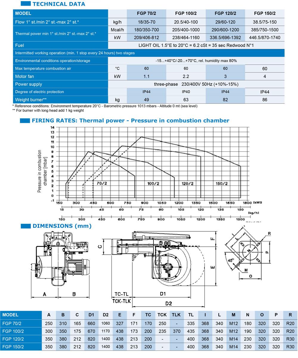 FGP70-2-100-2-120-2-150-2-TECH